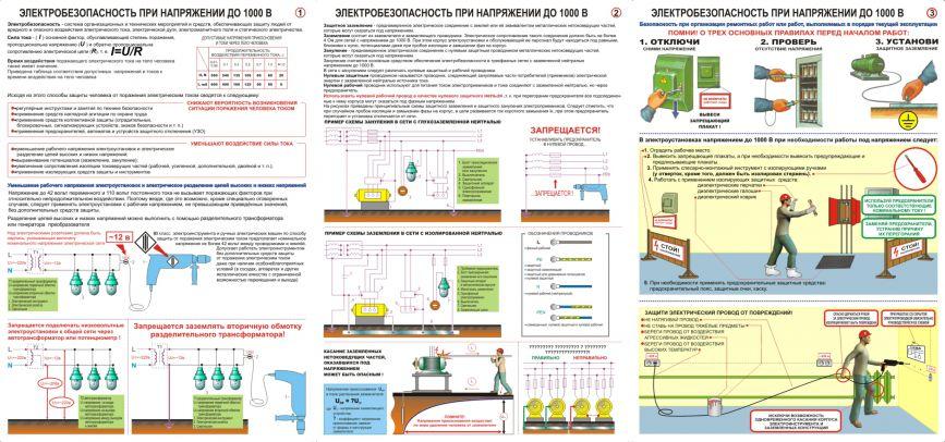 Инструкция По Пожарной Безопасности В Электроустановках До 1000В